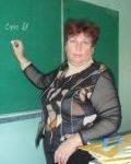 Моргун Лариса Миколаївна